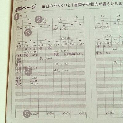 無印家計簿1