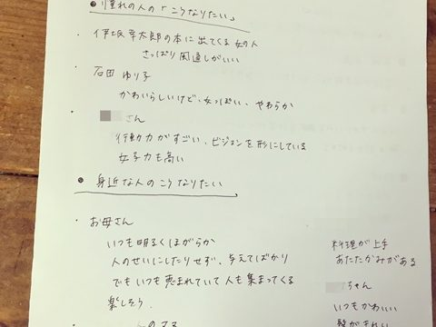夢リスト 書き方