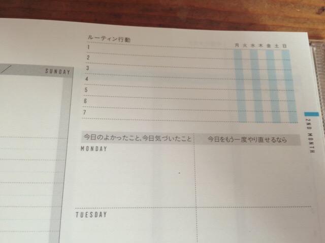目標達成ノート 習慣 チェックリスト